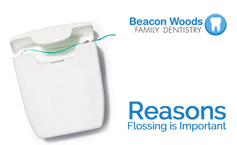 Why flossing is important